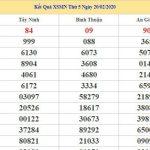 Dự đoán kết quả XSMN Vip ngày 27/02/2020