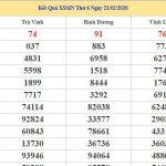 Dự đoán kết quả XSMN Vip ngày 28/02/2020