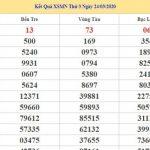 Dự đoán kết quả XSMN Vip ngày 31/03/2020