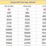 Dự đoán kết quả XSMN Vip ngày 25/05/2020