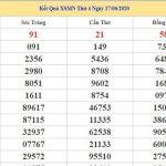 Dự đoán kết quả XSMN Vip ngày 24/06/2020