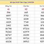 Dự đoán kết quả XSMN Vip ngày 01/07/2020
