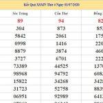 Dự đoán kết quả XSMN Vip ngày 08/07/2020