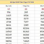 Dự đoán kết quả XSMN Vip ngày 14/07/2020