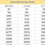Dự đoán kết quả XSMN Vip ngày 17/09/2020