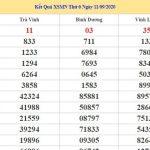 Dự đoán kết quả XSMN Vip ngày 18/09/2020