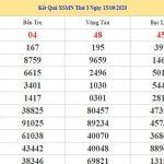 Dự đoán kết quả XSMN Vip ngày 22/09/2020