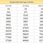 Dự đoán kết quả XSMN Vip ngày 24/09/2020