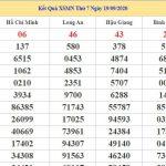 Dự đoán kết quả XSMN Vip ngày 26/09/2020