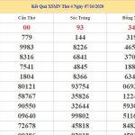 Dự đoán kết quả XSMN Vip ngày 14/10/2020