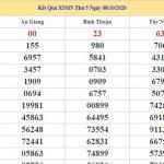 Dự đoán kết quả XSMN Vip ngày 15/10/2020