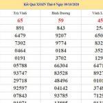 Dự đoán kết quả XSMN Vip ngày 16/10/2020