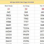 Dự đoán kết quả XSMN Vip ngày 22/10/2020