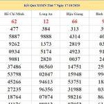 Dự đoán kết quả XSMN Vip ngày 24/10/2020