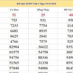 Dự đoán kết quả XSMN Vip ngày 26/10/2020