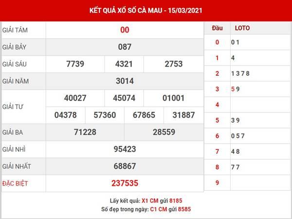 Dự đoán KQSX Cà Mau thứ 2 ngày 15/3/2021