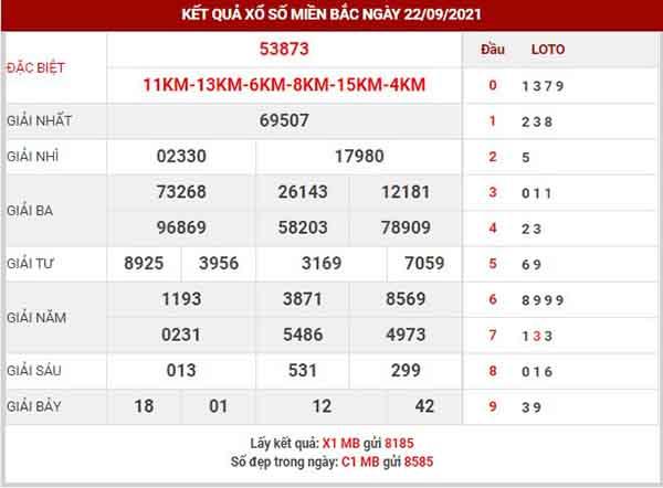 Dự đoán XSMB ngày 23/9/2021 - Dự đoán XSTD thứ 5 hôm nay